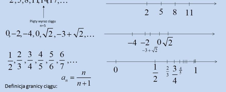 Lekcja 1 – Wprowadzenie do granic ciągów. Wyciąganie przed nawias największej potęgi.