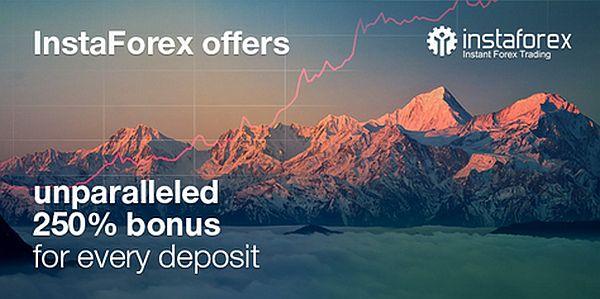instaforex bonus premia promocja brokerzy forex opinie