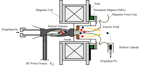 small resolution of force diagram ion engine wiring libraryforce diagram ion engine