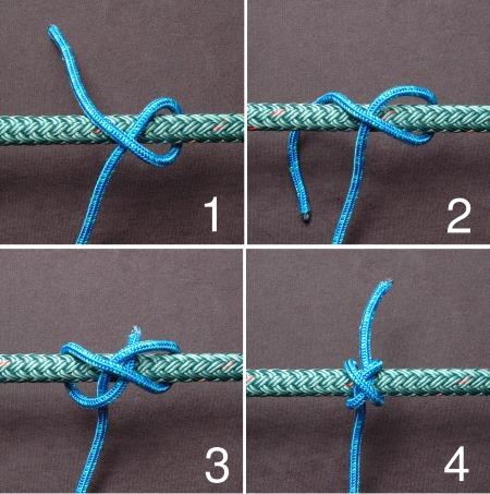 Hogyan készítsünk egy lyukasztást a fonalról. Lépésről lépésre vonatkozó utasítások fotókkal, videó