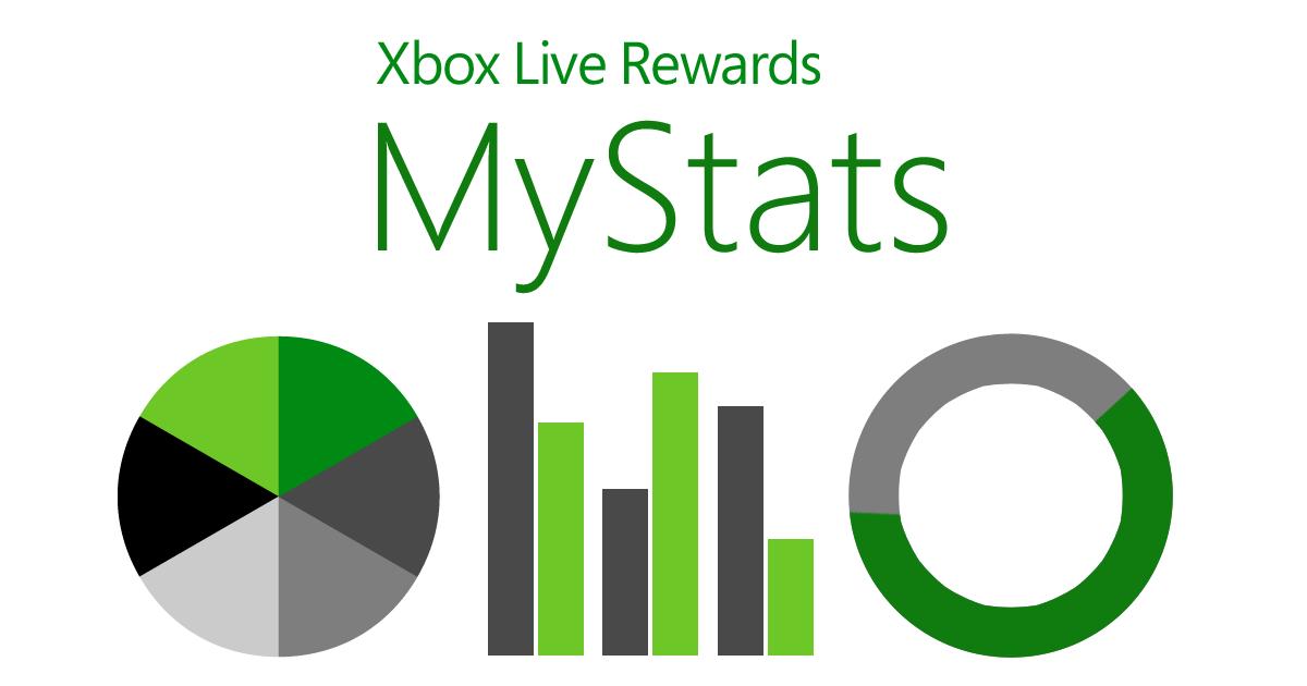 Check Out MyStats On Xbox Live Rewards