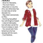 Humanized Nikki