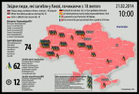 """Where the """"Heavenly Hundred"""", people who died at Euromaidan, Came From (2014) by Sergey Gorbachov"""