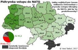 Ukraine Support for NATO Membership (2017) by Vasyl Babich