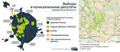 Moscow Elections 2017 & Prevalence of Azbuka Vkusa