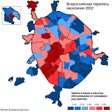 Muscovites employed in science