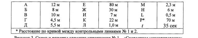 Изменения в экзаменах с 14.10.2017.