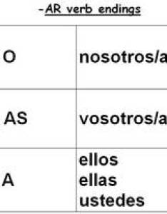 Ar spanish chart paketsusudomba co also verbs gungoz  eye rh