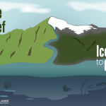 graphic of coastal mountains showing the connection between ridge to reef on one side and icefield to ocean on the other, with the alaska and pacific islands climate adaptation science center logos