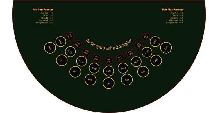 Three card poker fun casino table sizes