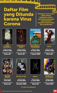 Jadwal Bioskop Manhattan : jadwal, bioskop, manhattan, Cegah, Corona, Menyebar,, Tutup, Bioskop