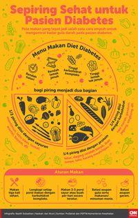 Pantangan Makanan Untuk Penderita Diabetes : pantangan, makanan, untuk, penderita, diabetes, INFOGRAFIS:, Sepiring, Sehat, Untuk, Pasien, Diabetes