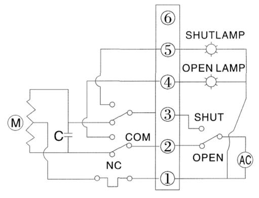 Шкаф управления элктрозадвижками пожаротушения, описание ШУ ( ЩУЗ )