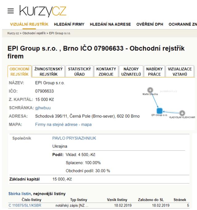 Павел Присяжнюк и афера EPI Group: о чешском мини-трейдере и ОГХК рассказали западные СМИ