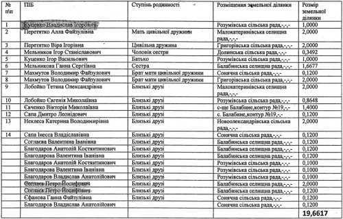 Сергей Соболев. Секреты теневого «премьера» • Skelet.Info