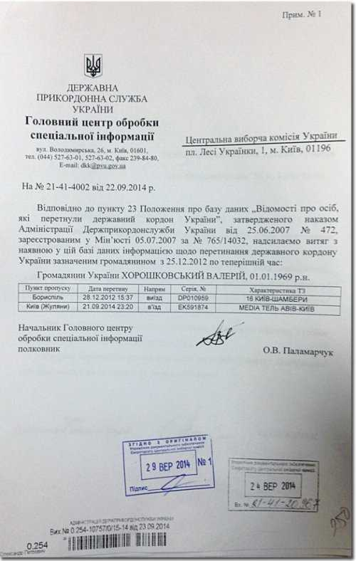 Валерий Хорошковский: что прячет в своих шкафах украинский генерал-олигарх? • Skelet.Info