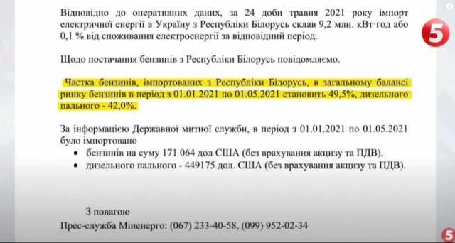 Белорусское топливо на украинских заправках и торговый развод – на чем Лукашенко зарабатывает в Украине