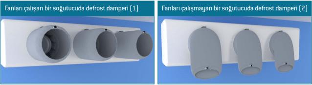 kumas-defrost-damperi