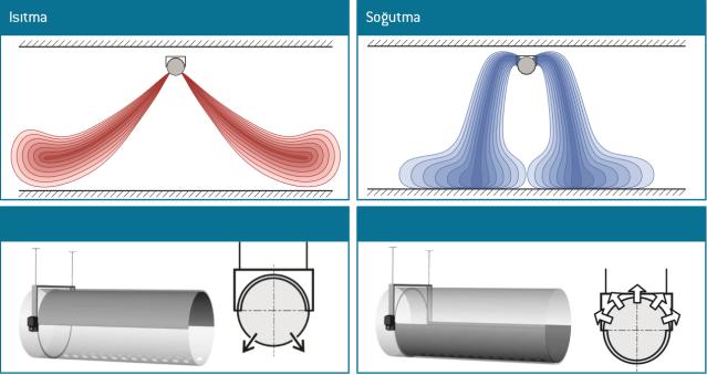 kumas-kanal-membran-difuzor