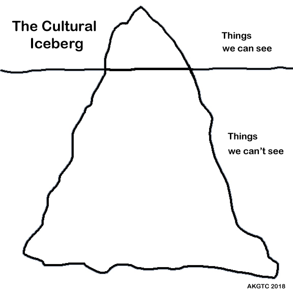 SA40 If I Really Knew You (The Cultural Iceberg)