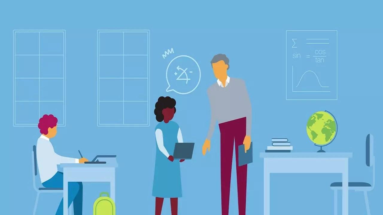 اختبار الرخصة المهنية للمعلمين وللخريجين 2021