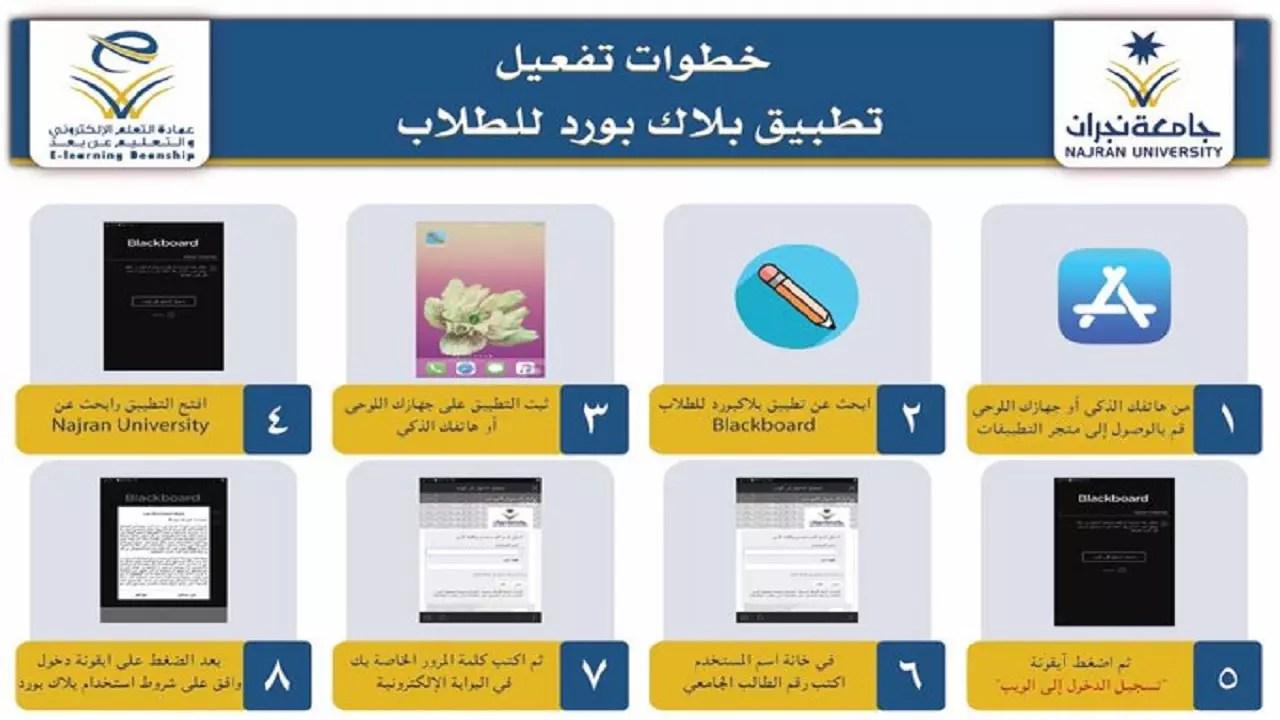 تطبيق بلاك بورد جامعة نجران 1442 ورابط التسجيل