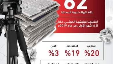 Photo of انفوجرافيك.. توحش حوثي يلتهم الإعلام
