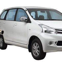 Konsumsi Bensin All New Kijang Innova Toyota Yaris Trd Sportivo 2018 Price Bbm Avanza 1 3 Matic Akhdian Net