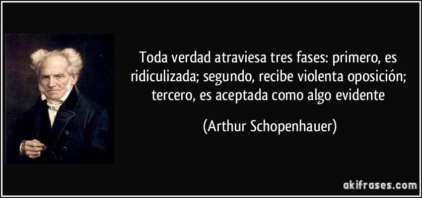 Resultado de imagen de etapas verdad schopenhauer