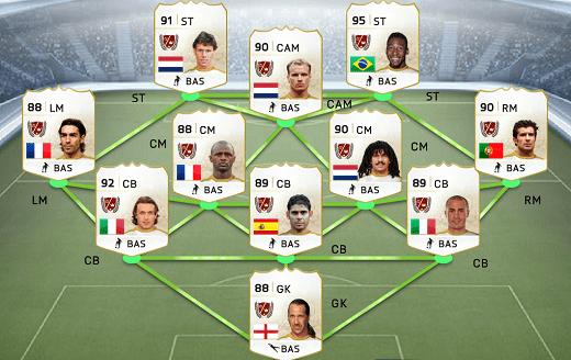 Bale-FIFA 14 FUT-XI