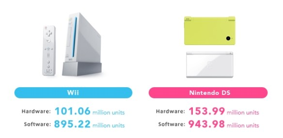 Nintendo 2014-2
