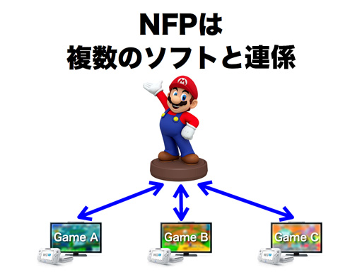 Nintendo-PFN-3
