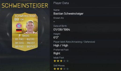 fifa-15-schweinsteiger