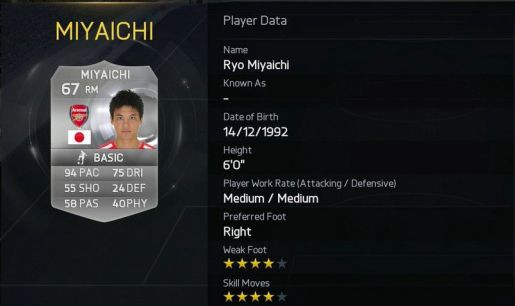 fifa-player-ratings-fastest10