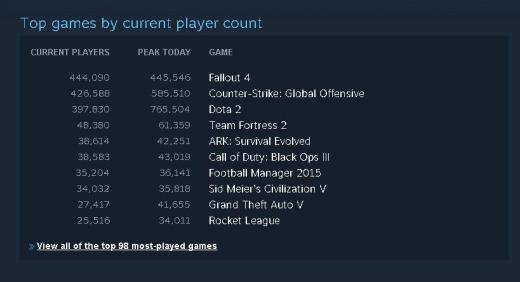 2963602-fallout