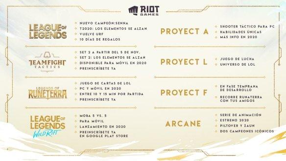 Riot Games te da juegos para el resto de tu vida