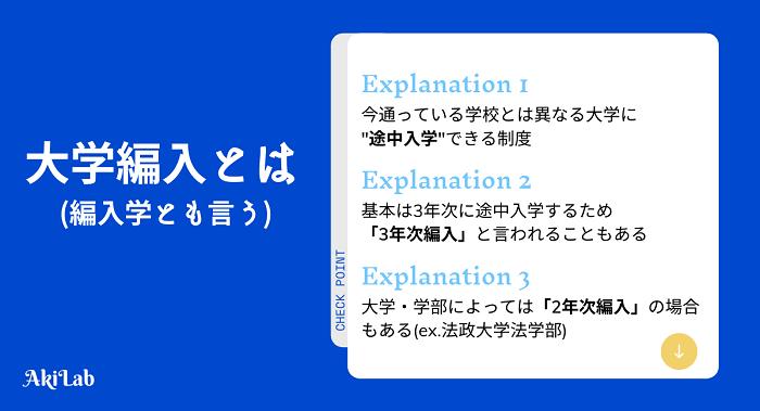 """""""大学編入""""の説明画像"""