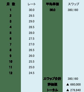 計算結果2