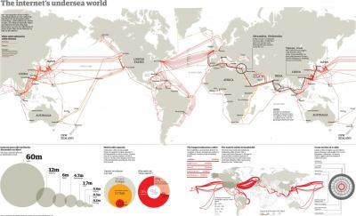 世界の海底ケーブル地図