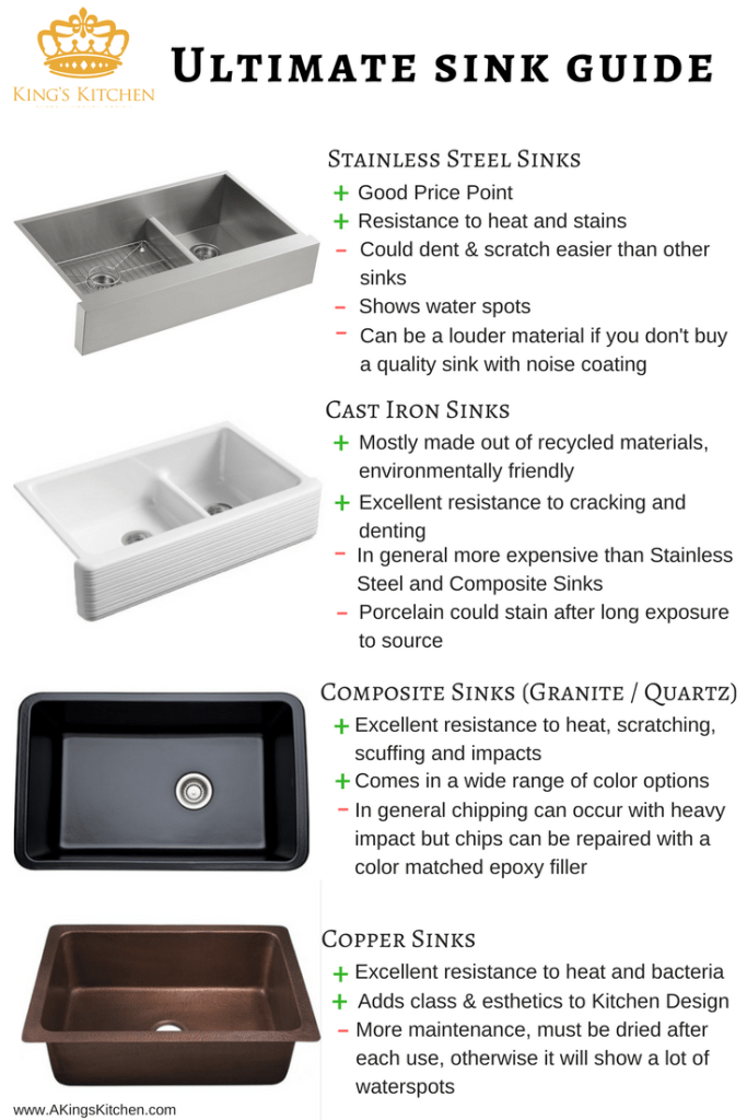Kitchen Sink Types Pros And Cons Style And Material