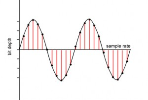 bit depth sample rate
