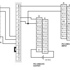 Mitsubishi Plc Wiring Diagram Hampton By Hilton Contoh Great Installation Of Omron Cj1m Mengendalikan Inverter Akirajunto S Blog Rh Wordpress Com