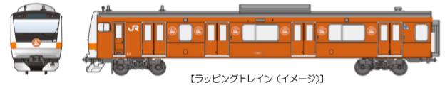 E233系 ラッピングトレイン