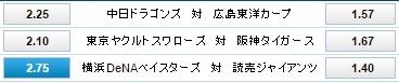 横浜DeNAベイスターズ対読売ジャイアンツのオッズ:エース菅野