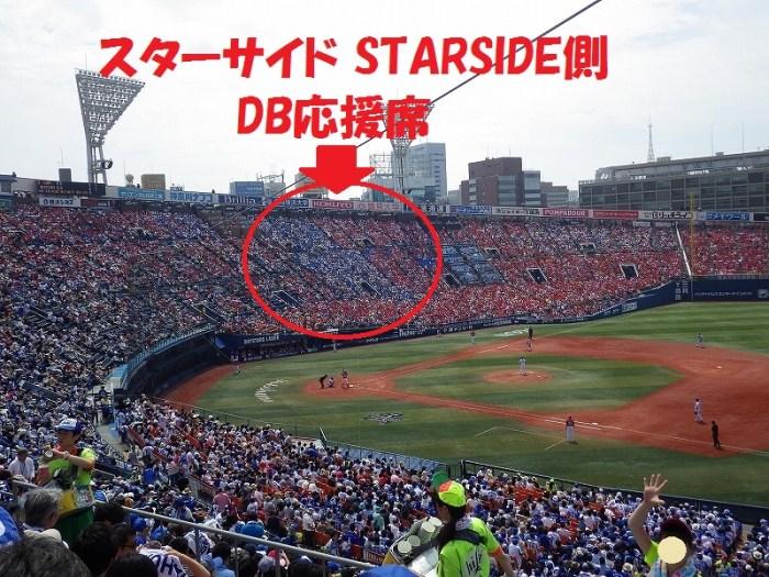 横浜スタジアムスターサイド側(三塁側)DB応援席の場所