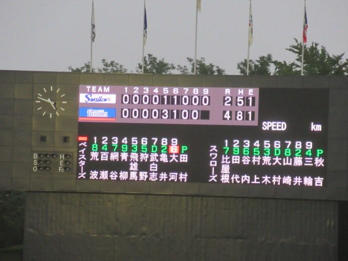 結果横浜DeNAベイスターズ:横須賀スタジアム最終戦2018