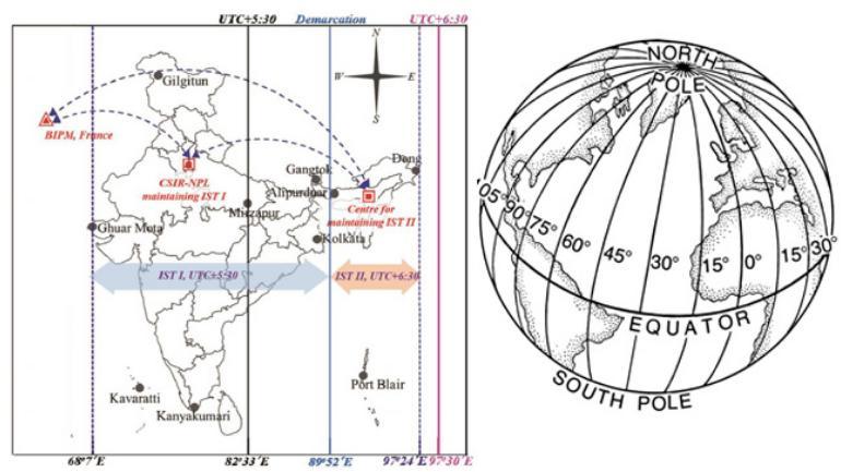 Northeast India to have different time zone? Custodian of IST proposes implementation - Education Today News