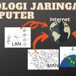 Topologi Jaringan Komputer akm.web.id