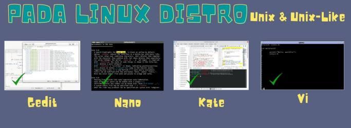 Banyak sekali Macam-macam text editor populer seperti gedit, nano, vi, pico, kate, sublime, visual studio code, vscode, atom, notepad++. aris krisna akm.web.id