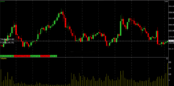 chart multibagger jackpot stock pfc buzzingstocks akmedotcodotin